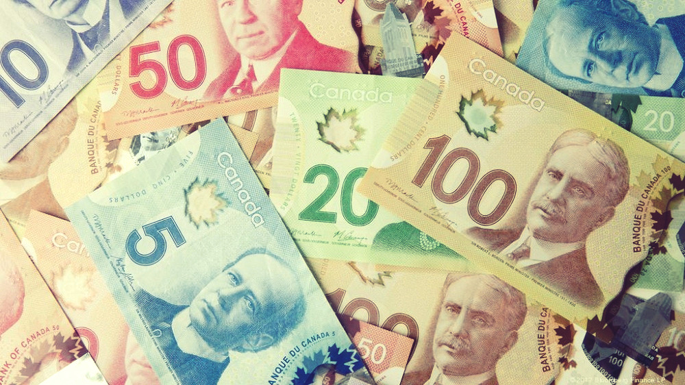 Recent news about Canadian dollar